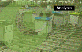 Ocado Warehouse Automation Systems Analysis
